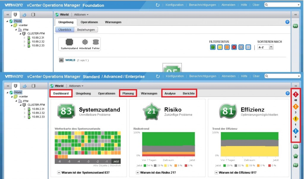 vCenter Operations Manager Dashboard