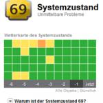 Dashboard Systemzustand