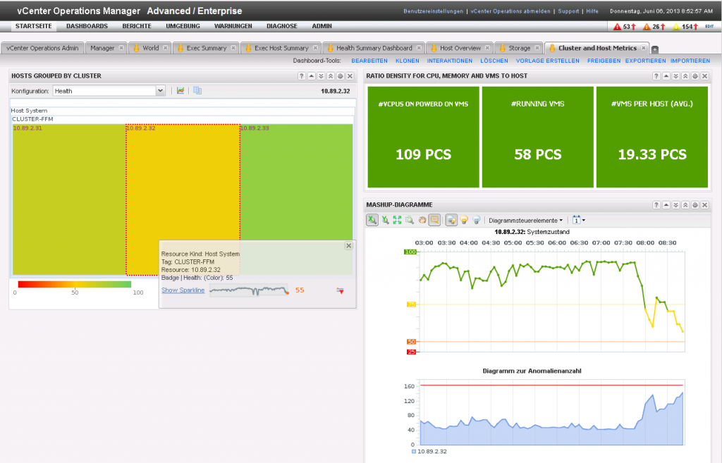 vCenter Operations Manager Custom Dashboard